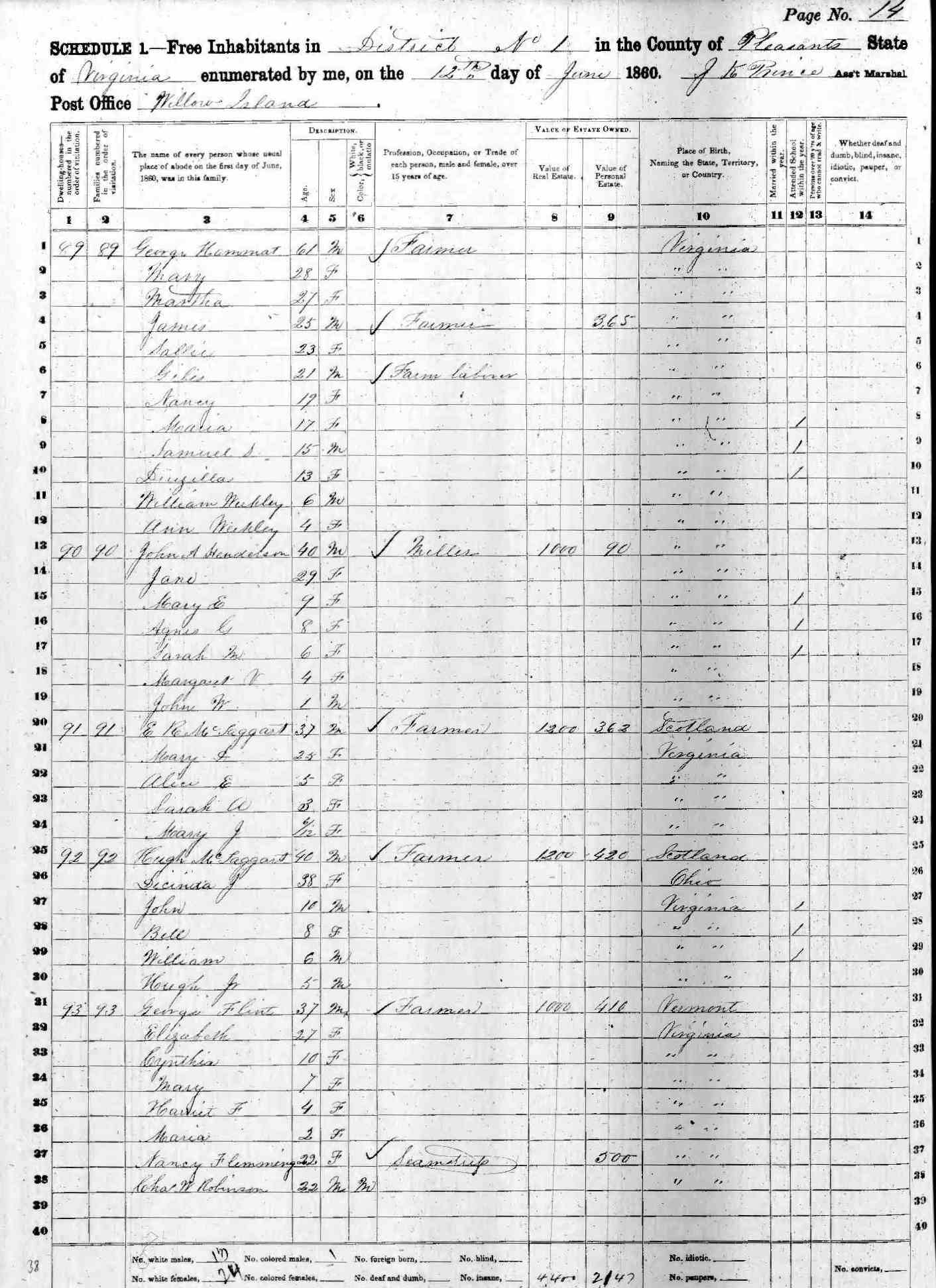 Pleasants County WV 1860 Census Images US Data