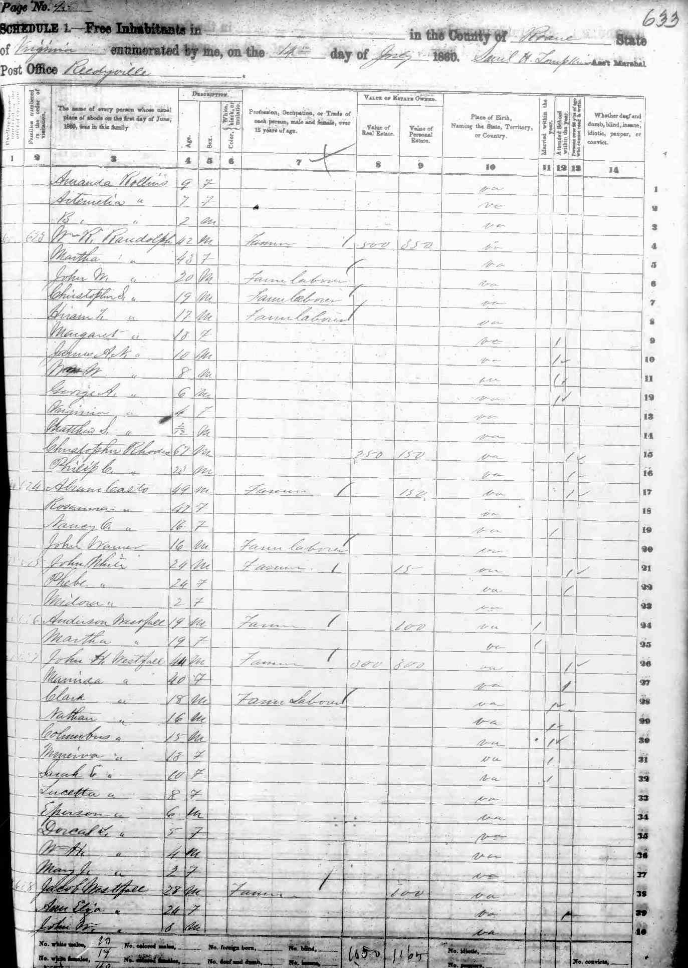 Roane County WV 1860 census images US Data Repository – Insolvency Worksheet